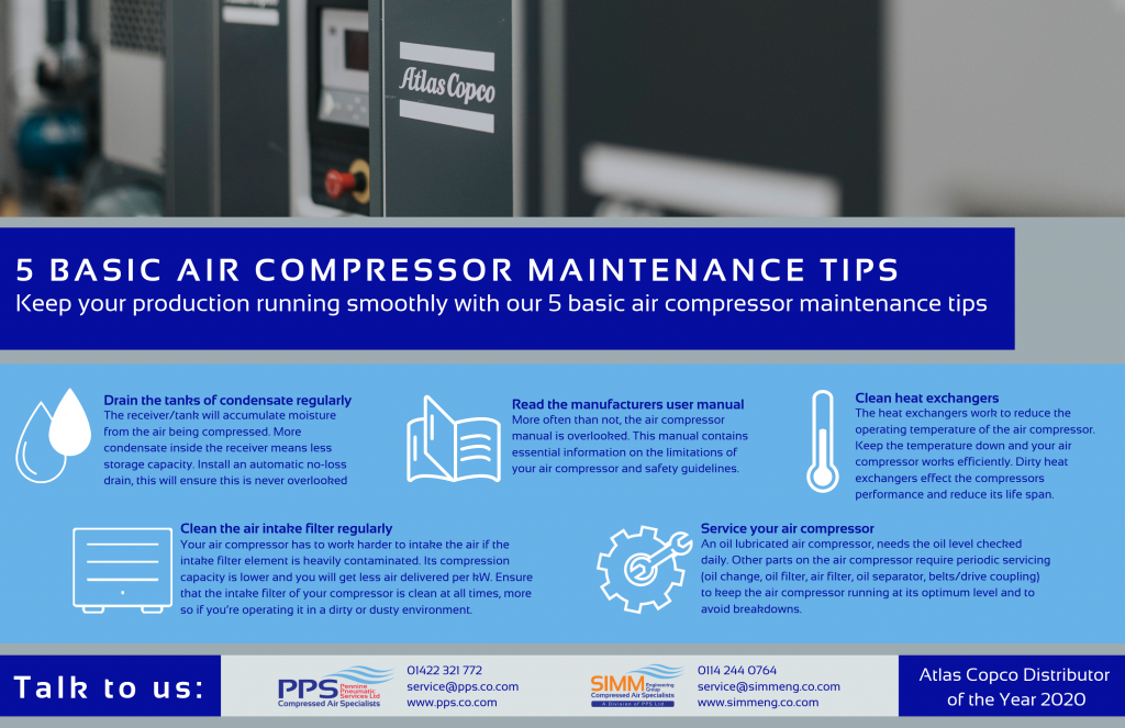 5 basic air compressor maintenance tips